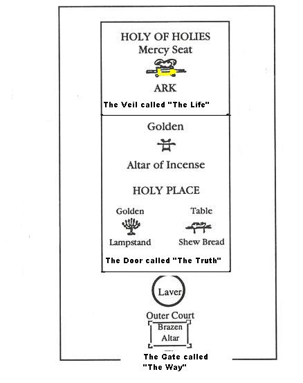 tabernacle-diagram2